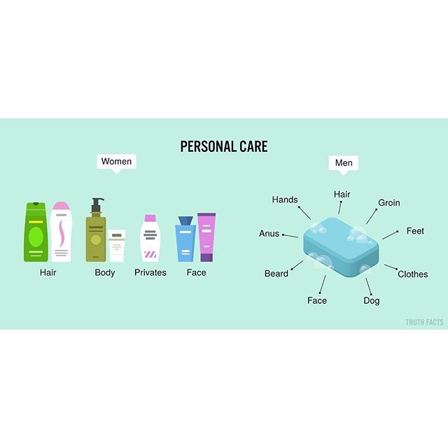 Personal care for men and women