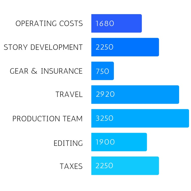 Operating+Costs+%281%29.jpg