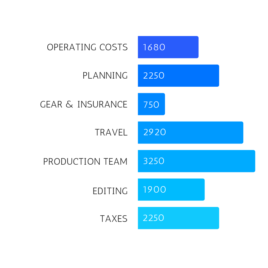 Operating Costs.png