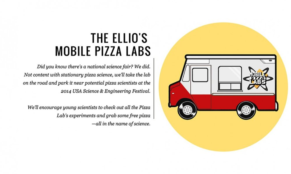 Mobile-Pizza-Labs-1040x622.jpg