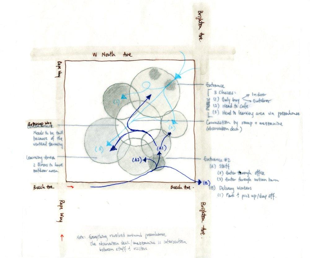Process 5.jpg