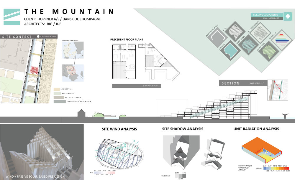 """Analysis of """"The Mountain"""" apartment complex"""