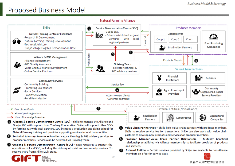 business model slide.png