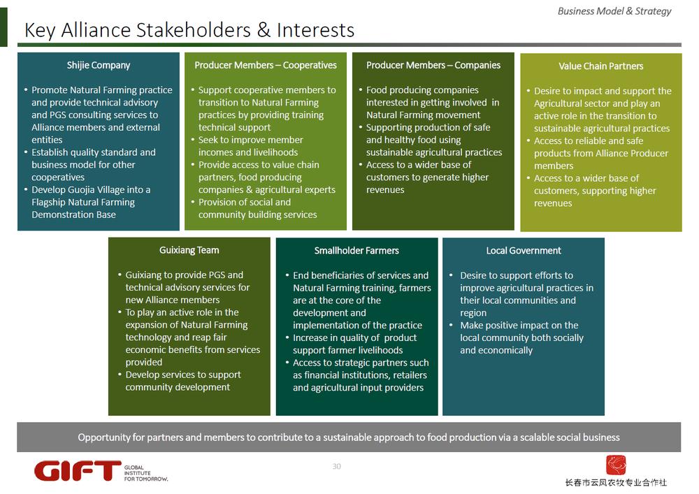 stakeholder slide.png