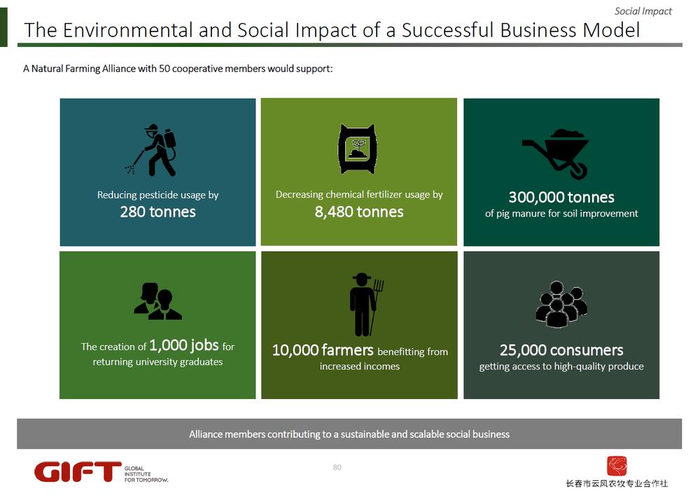 social impact slide.png