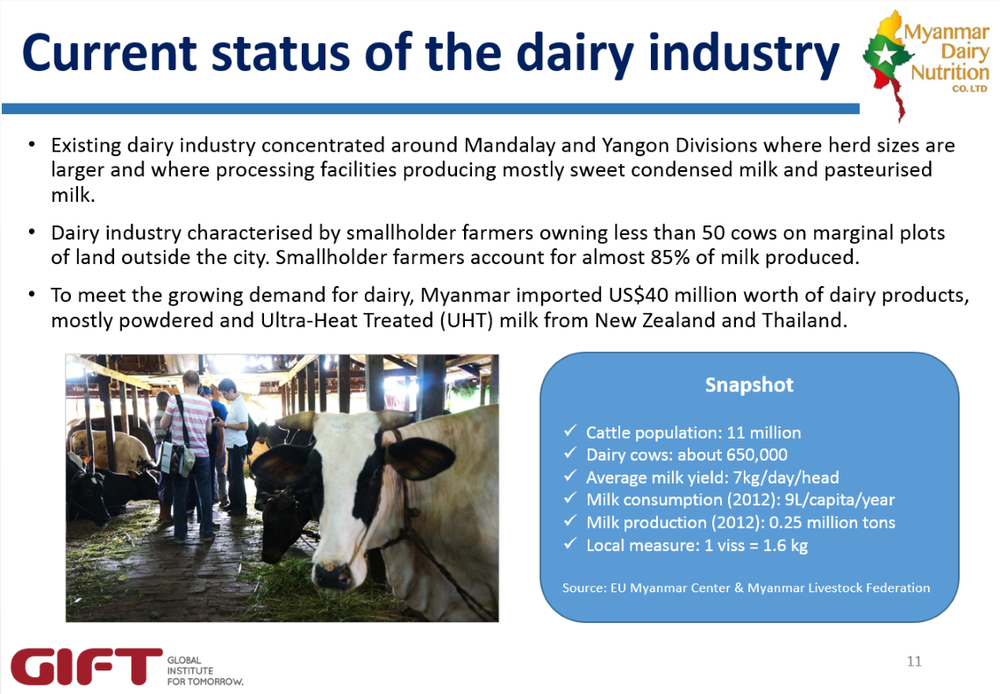 Current State Dairy slide02.png