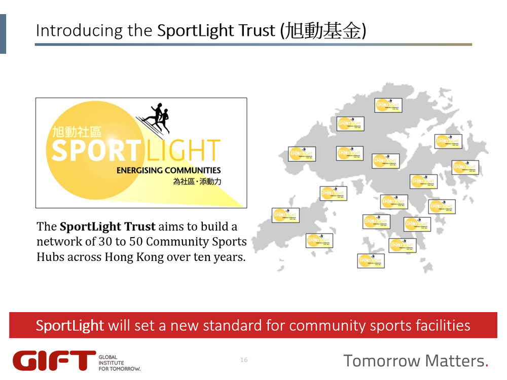 Sportlight slide.png