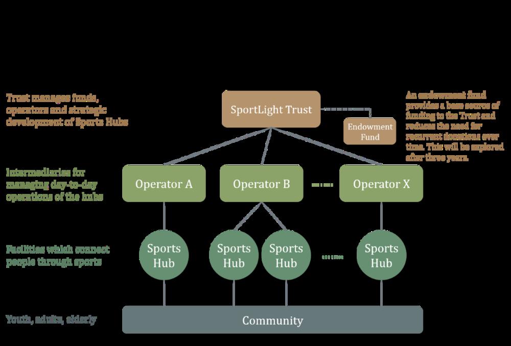 Slide - Business Model.png