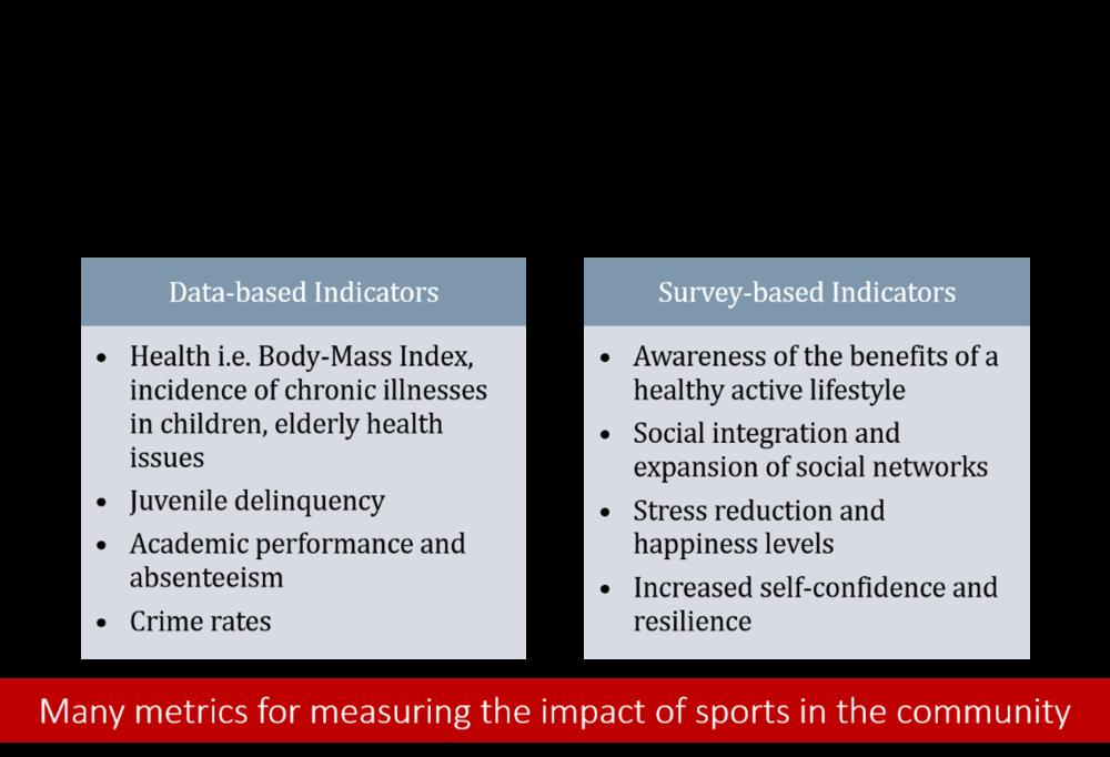 Slide - Measuring Impact.png