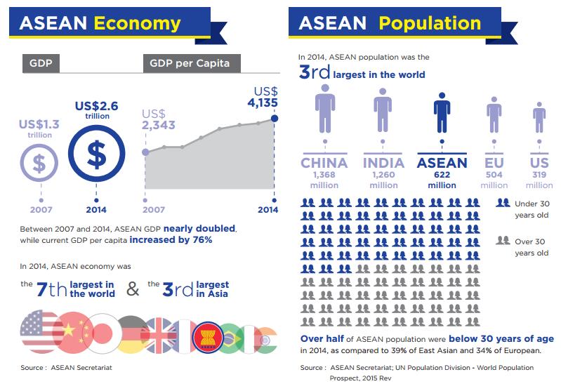 Image: ASEAN Secretariat/UN
