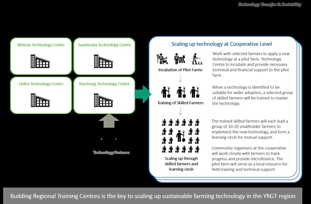 technology_center.png