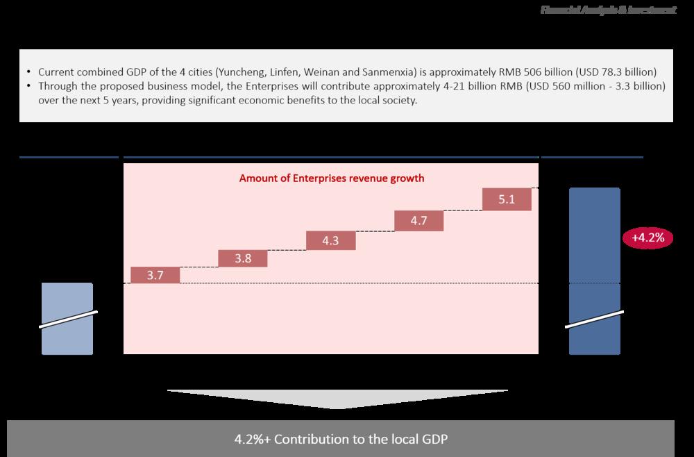 economic_benefits.png