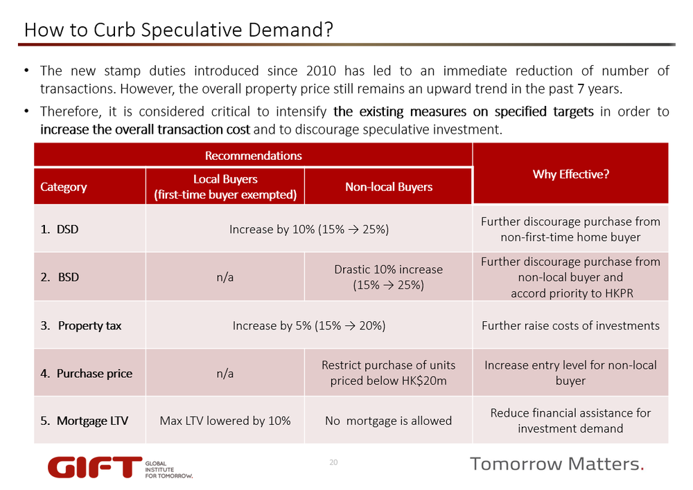 speculativedemand slide.png