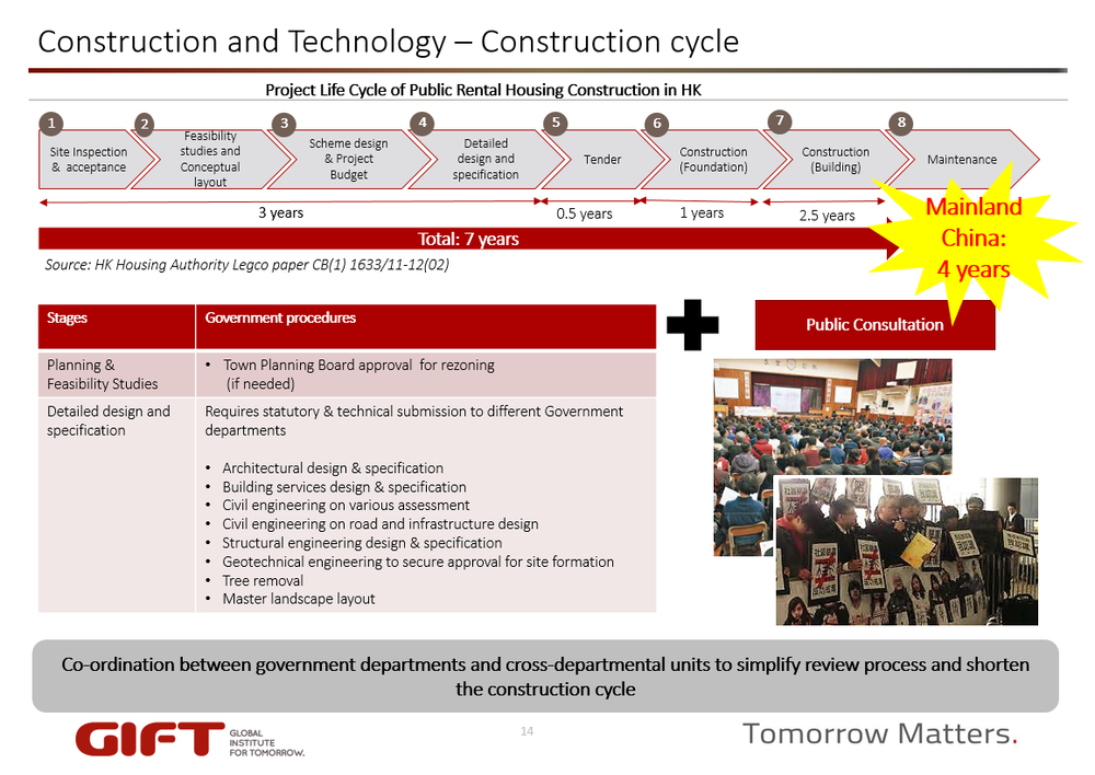 construction cycle slide.png