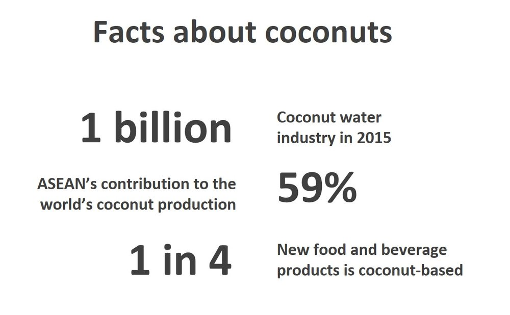 coconut facts.jpg