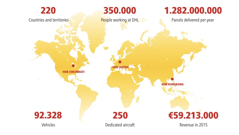 DHL global expansion to 2015