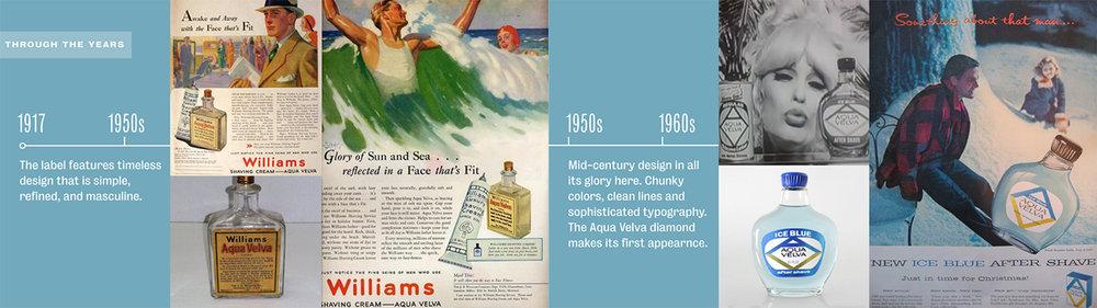 Aqua Velva Design Timeline Study