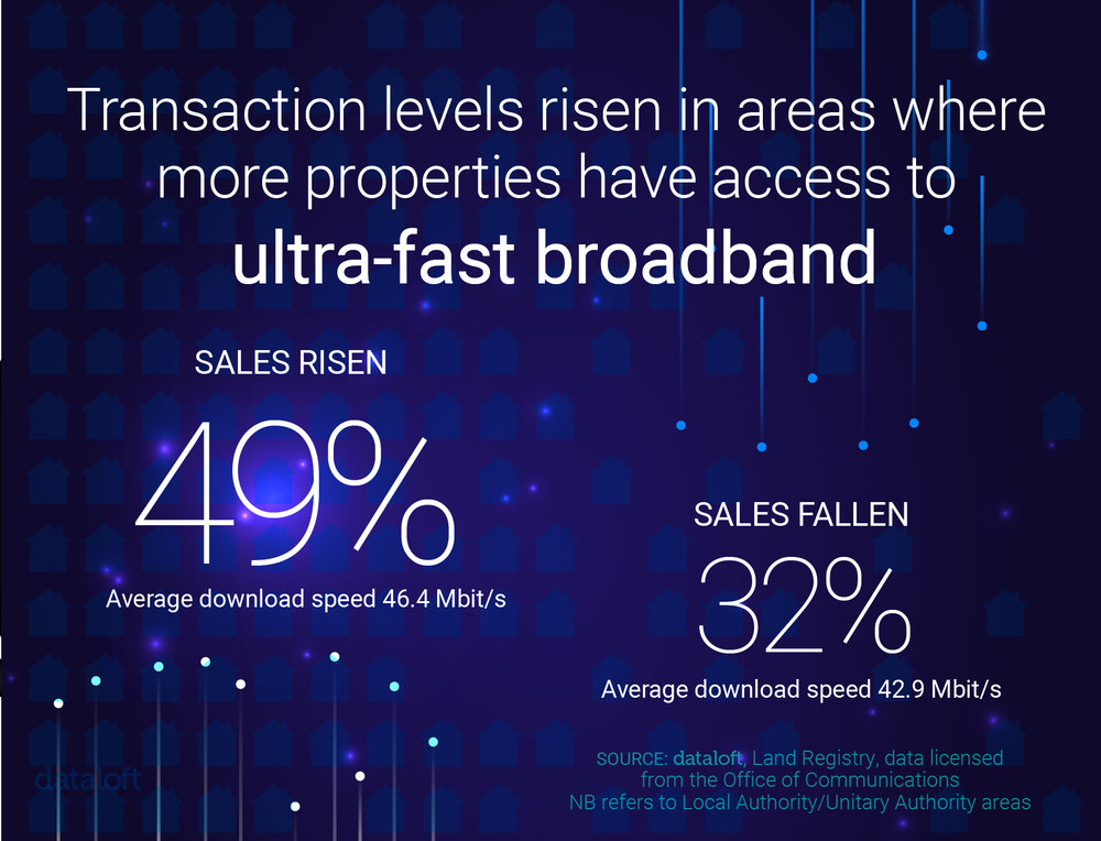 101 Dataloft Broadband-01.jpg