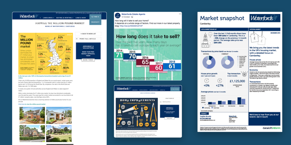 Blog | Twiiter | Market reports