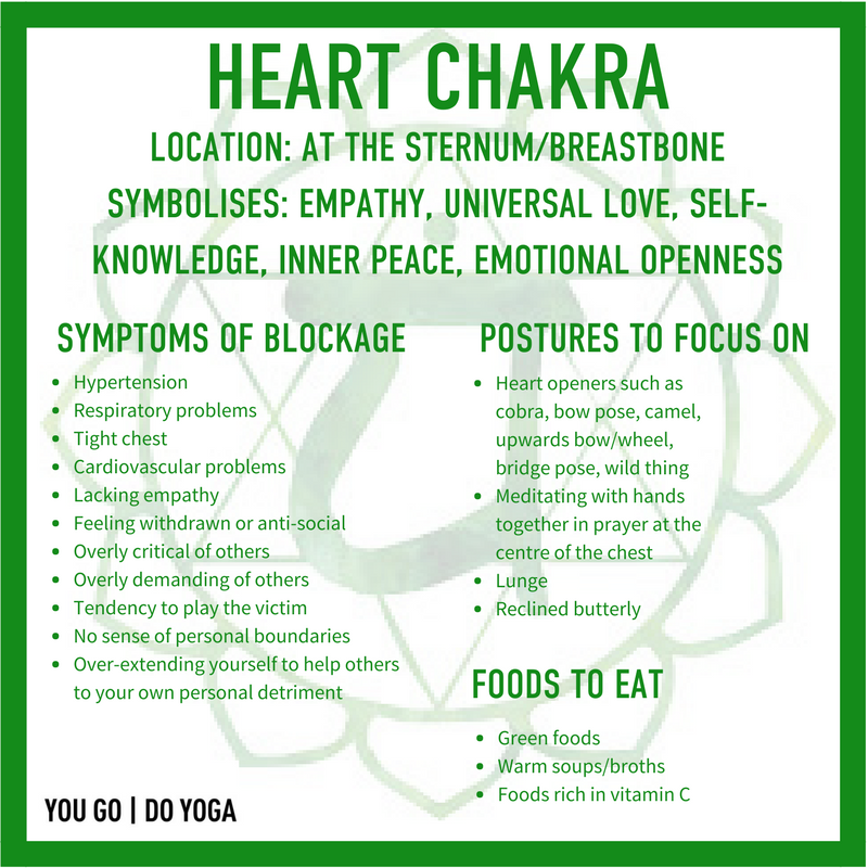 chakras for beginners the heart chakra you go do yoga