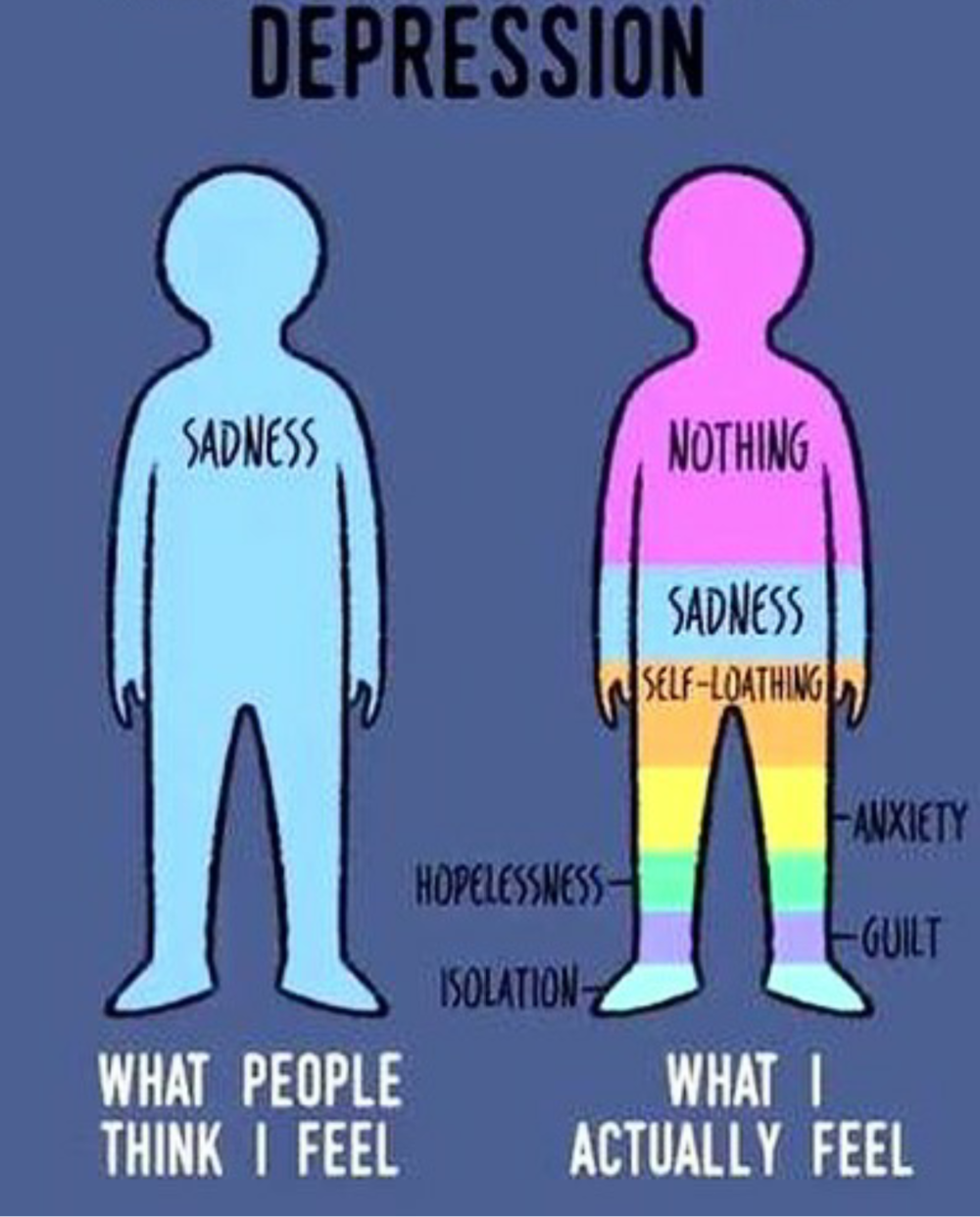 what does depression really look like? \u2014 centered psychmany people who have never experienced depression, or do not take the time to try to understand the disease, may have false beliefs about what sufferers go