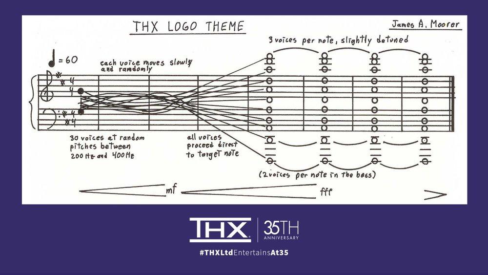 THX Deep Note Part 1 — Twenty Thousand Hertz
