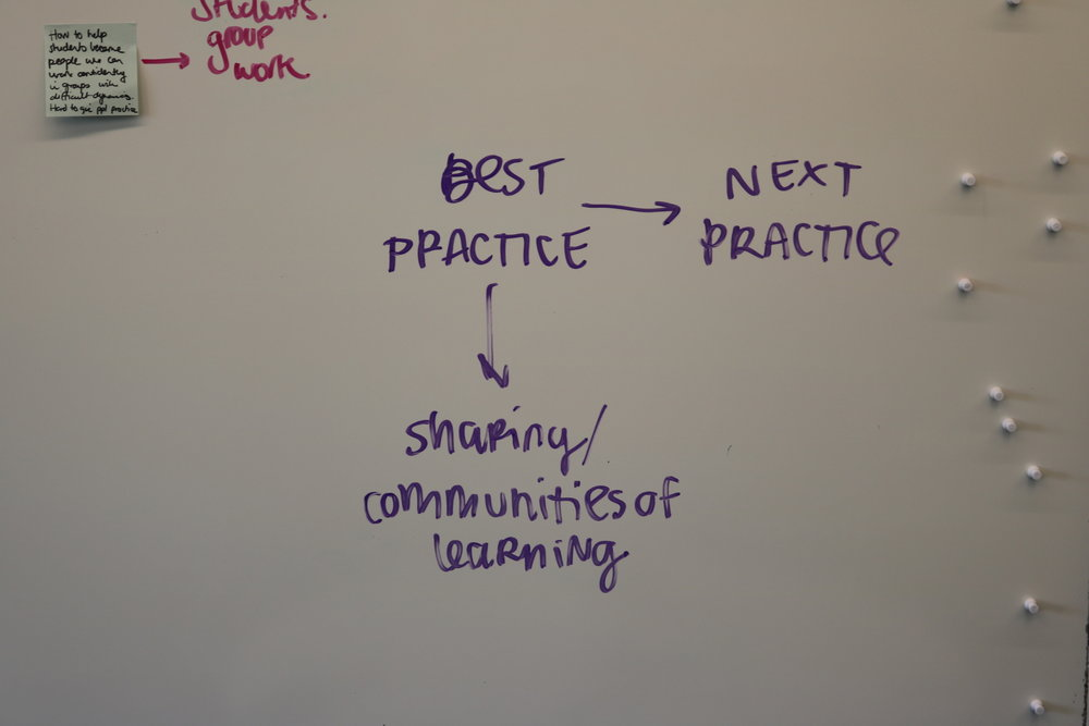 2016 WI Whiteboard - best practice.jpg