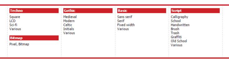 Casey-Evans-Creative-Font-Categories-Example.jpg