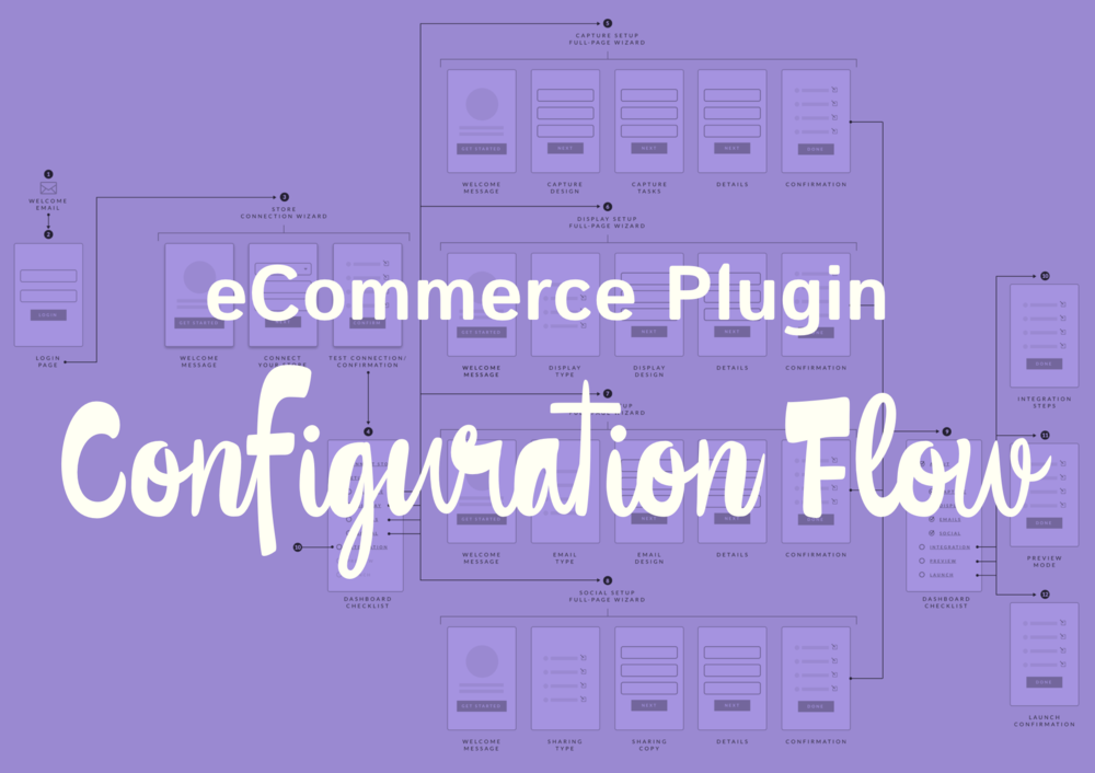 Imagining a configuration flow for novice eCommerce store owners