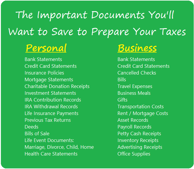 Important Documents to save to prepare your taxes.