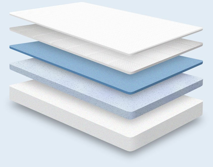 """The Nectar Mattress  is made of better quality foam materials than the typical foam mattresses in its price range – making it a solid mattress with good value for money and support warranty backing it. It is a  highly recommende d """"Yes""""   from the team at  maybe  .y es. no"""