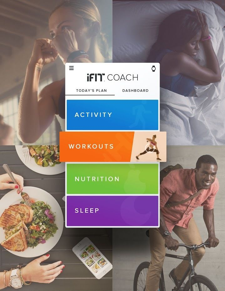 The four pillars of iFit Coach to help you achieve your fitness goals. Activity - Workouts -  Nutrtion - Sleep