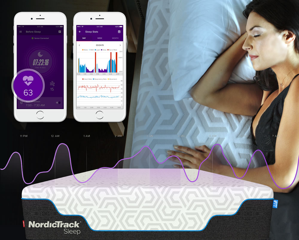 Get all your bedtime analytics . The NordicTrack Sleep Coach Sensor, powered by iFit,  tracks the quality of your rest by monitoring your nightly heart rate, body movements, breathing patterns, and more- try it for 100 nights with free delivery.