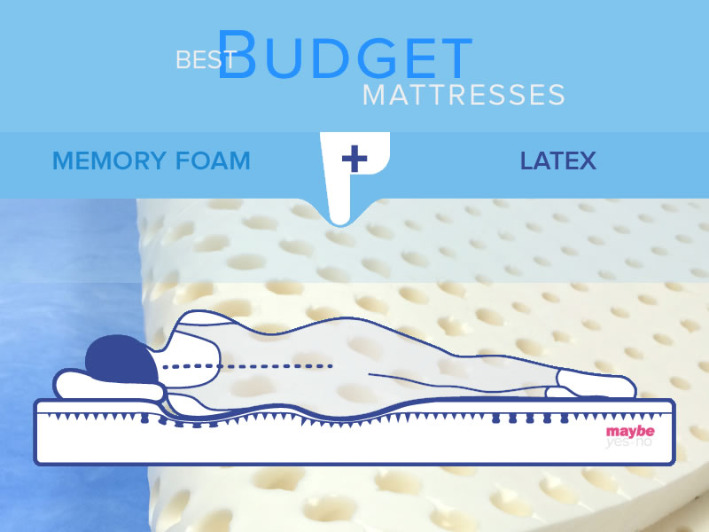 MEMORY FOAM & LATEX COMBINATIONS PROVIDE SUPPORT, A HUG & BE RESPONSIVE