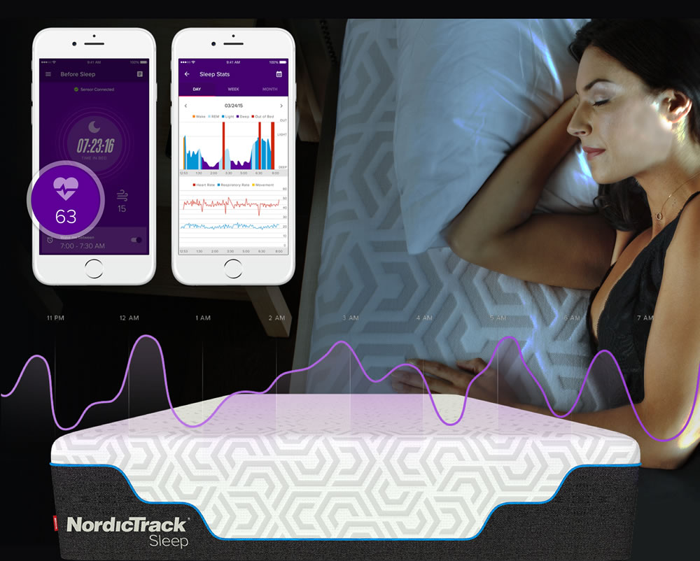 "NordicTrack Sleep  is a   s  uper comfortable  13"" hybrid mattress that comes  with 2     iFit Sleep HR Sensors    –    a sophisticated  designed sensor that simply slips under the mattress so you do not need to wear a tracker. The app works smoothly to deliver a Sleep Score every morning, presenting a host of useful information about your sleep and recommendations to enable you to make decisions to improve your downtime  –   so you can be at your peak self throughout the day."