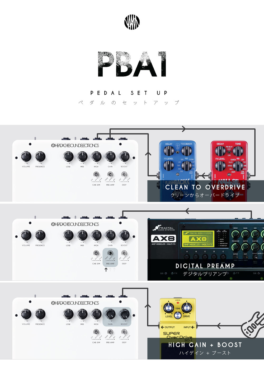 PBA1 - Pedal Setting