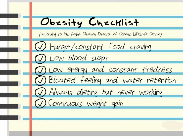 obesitychecklist.jpg