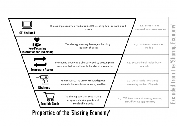 Sharing_economy.png