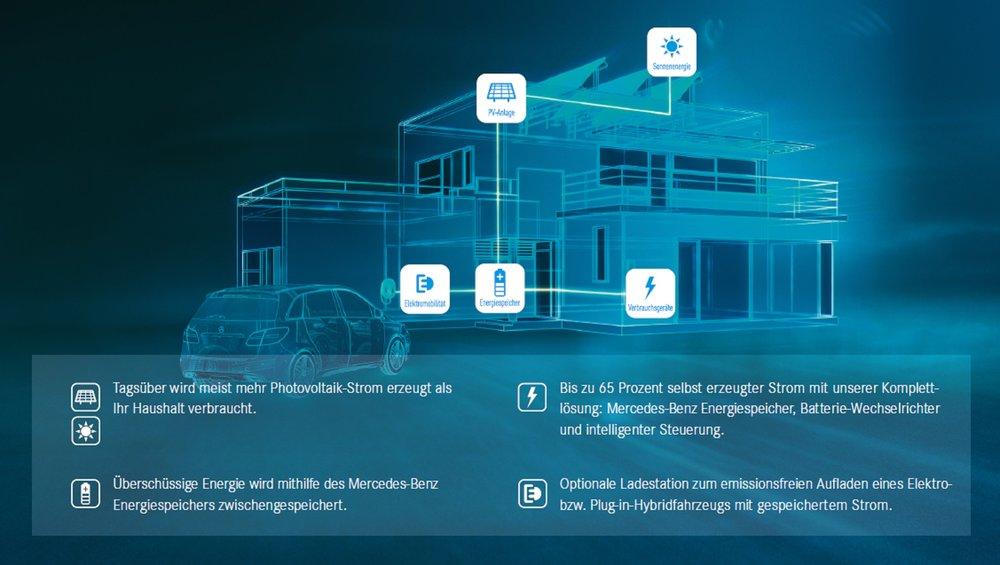 Funktionsweise des Energiespeichers von Mercedes-Benz