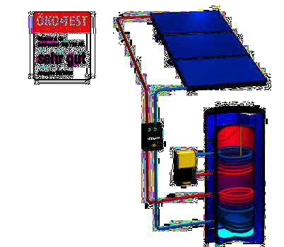 TOP line Solarsystem von Wagner Solar