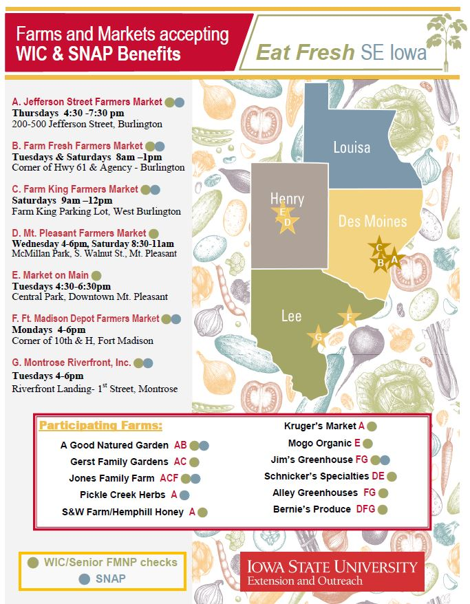 Click here for a printable SE Iowa Farmers Market Guide