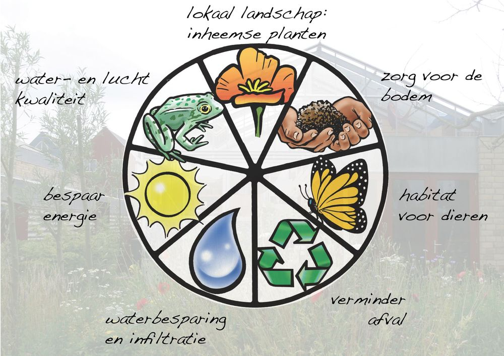 2085-principes-duurzame-tuin.jpg