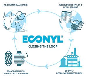 ECONYL_Closing-The-Loop.jpg