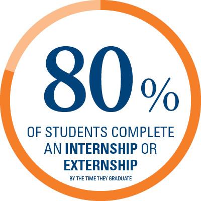 Internship+Externship+Infographics.jpg