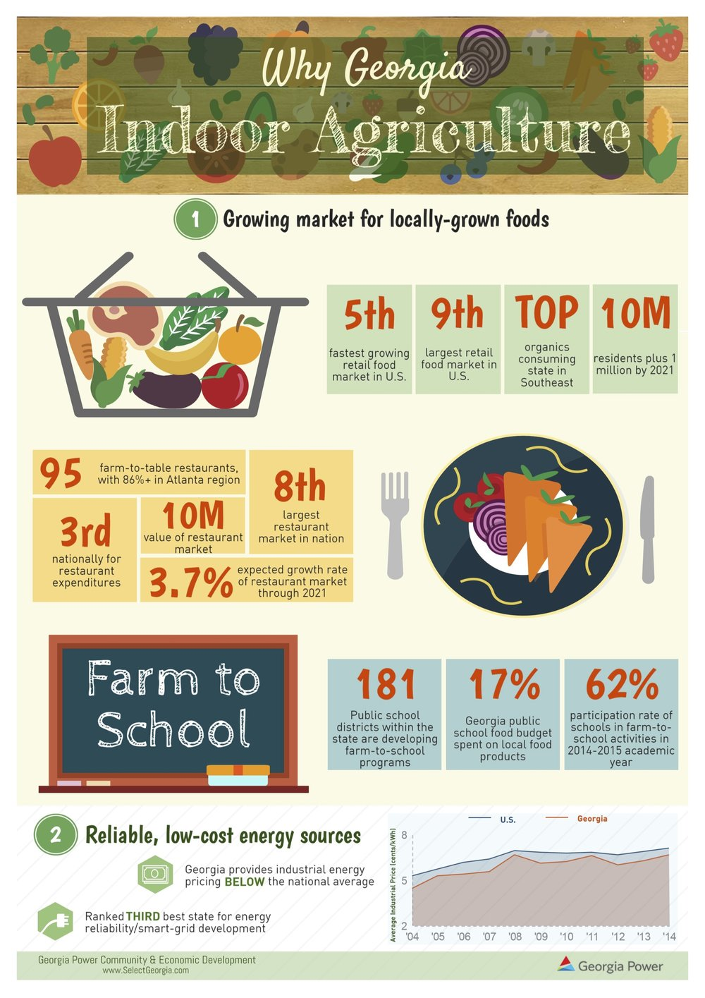 Indoor Ag Infographic (UPDATED).jpg