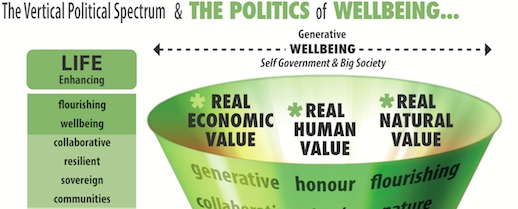 wellbeing & civil society image.jpg