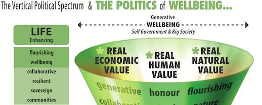 wellbeing & civil society image.jpg