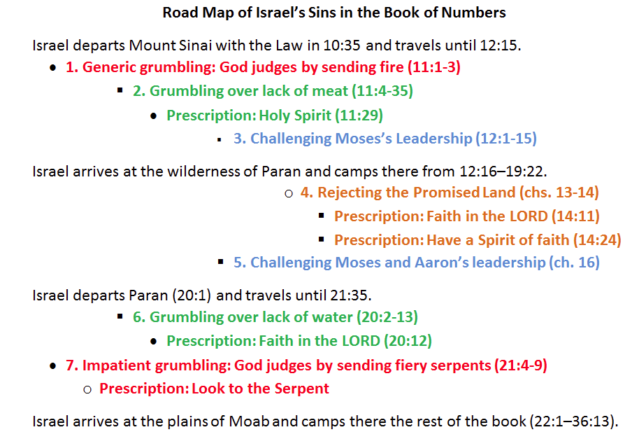 Numbers 21-22 : Look to Jesus and Live (Torah Series) — New