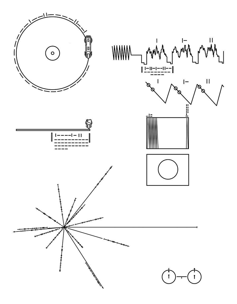 Fig. 3: Symbols on the gold LPs for the Voyager I and II space probes, designed by NASA, 1977.