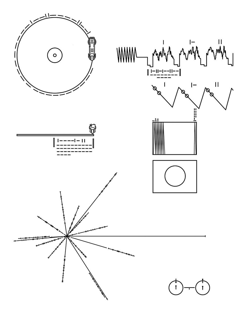 Afbeelding 3: Symbolen op de gouden langspeelplaat van de Voyager I en II ruimtesonde. Ontworpen door NASA, 1977.